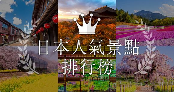 日本人氣景點排行榜